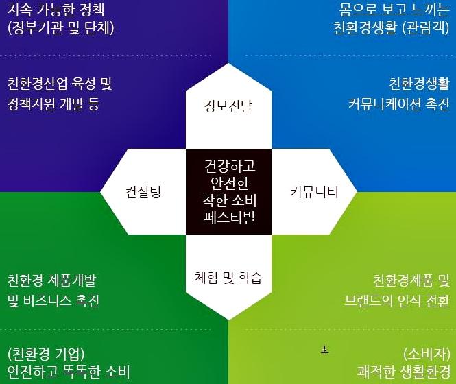 친환경대전 2017 친환경 장판 마루 마모륨 바닥.JPG